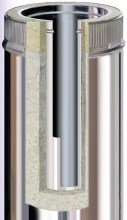 bofill-tubo-chimenea-inox-doble-pared